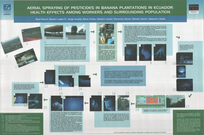 Aerial spraying of pesticides in banana plantations in Ecuador: